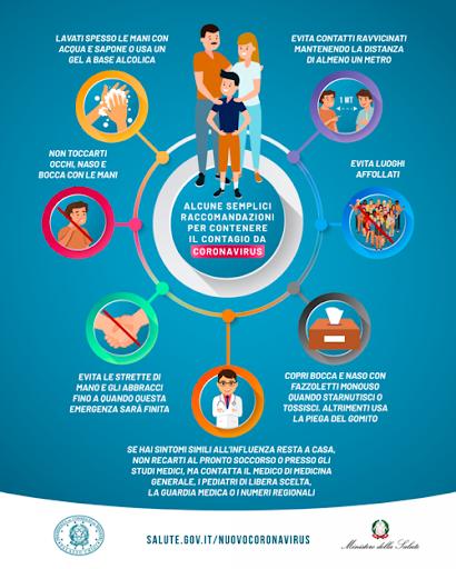 norme anti contagio coronavirus fase 2